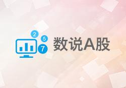 11月24日连涨股揭秘:友邦吊顶等连涨9日