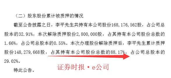 东土科技股东质押.png
