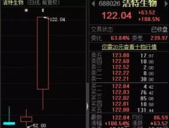 股价单日翻倍!刚刚,公司提示风险……