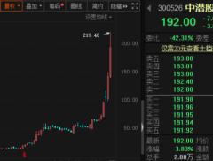 "【e公司调查】一年暴涨16倍!谁是这只股票""潜伏者""?小心,..."